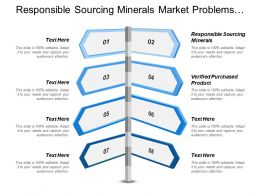 Responsible Sourcing Minerals Market Problems Win Loss Analysis