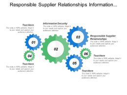 Responsible Supplier Relationships Information Security Reduce Climate Impact