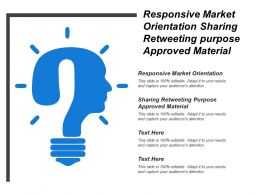 Responsive Market Orientation Sharing Retweeting Purpose Approved Material