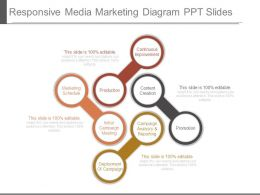 Responsive Media Marketing Diagram Ppt Slides