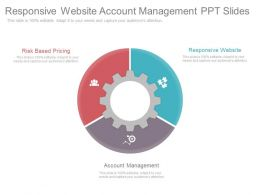 Responsive Website Account Management Ppt Slides