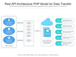 Rest API Architecture Php Model For Data Transfer