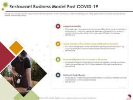 Restaurant Business Model Post COVID 19 Environment Ppt Diagrams