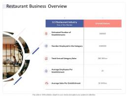 Restaurant Business Overview Hospitality Industry Business Plan Ppt Clipart