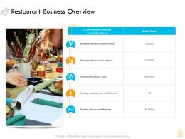 Restaurant Business Overview Ppt Powerpoint Presentation Slides Themes