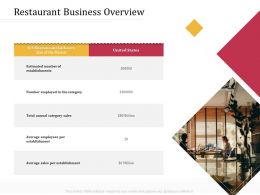 Restaurant Business Overview The Market Ppt Powerpoint Presentation Pictures Shapes