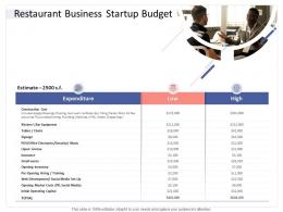 Restaurant Business Startup Budget Hospitality Industry Business Plan Ppt Designs