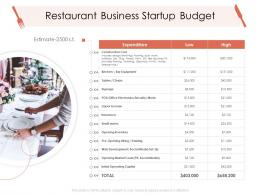 Restaurant Business Startup Budget Hotel Management Industry Ppt Rules