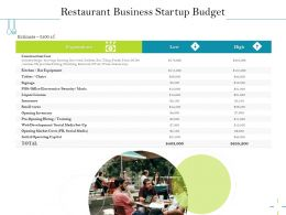 Restaurant Business Startup Budget Initial Ppt Powerpoint Presentation Ideas Vector