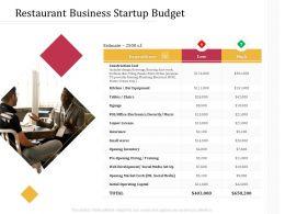 Restaurant Business Startup Budget M3228 Ppt Powerpoint Presentation Gallery Graphics Tutorials