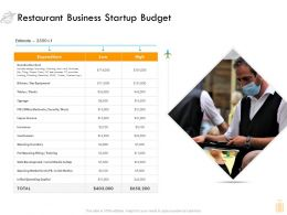 Restaurant Business Startup Budget Ppt Powerpoint Presentation Ideas Show