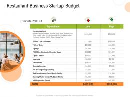 Restaurant Business Startup Budget Strategy For Hospitality Management Ppt Files