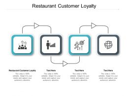 Restaurant Customer Loyalty Ppt Powerpoint Presentation Portfolio Graphics Template Cpb