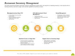 Restaurant Inventory Management Levels To Keep Ppt Powerpoint Presentation Ideas Clipart