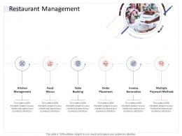 Restaurant Management Hospitality Industry Business Plan Ppt Download