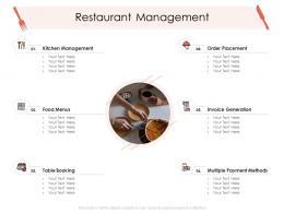 Restaurant Management Hotel Management Industry Ppt Inspiration
