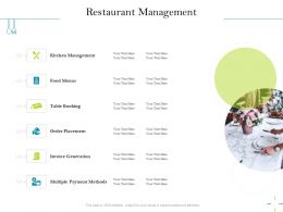 Restaurant Management Order Placement Ppt Powerpoint Presentation Gallery Tips