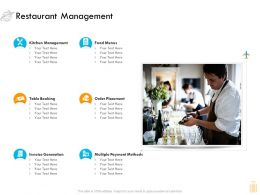 Restaurant Management Ppt Powerpoint Presentation Model Inspiration