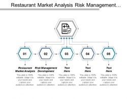 Restaurant Market Analysis Risk Management Development Manufacturing Performance Management Cpb