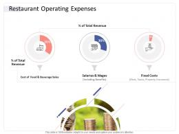 Restaurant Operating Expenses Hospitality Industry Business Plan Ppt Summary