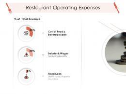 Restaurant Operating Expenses Hotel Management Industry Ppt Mockup