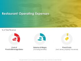 Restaurant Operating Expenses M2528 Ppt Powerpoint Presentation Pictures Graphics Tutorials