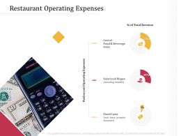 Restaurant Operating Expenses M3230 Ppt Powerpoint Presentation Pictures Icon