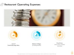 Restaurant Operating Expenses Ppt Portfolio File Formats