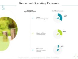 Restaurant Operating Expenses Property Ppt Powerpoint Presentation Summary Inspiration