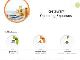 Restaurant Operating Expenses Strategy For Hospitality Management Ppt Inspiration Picture