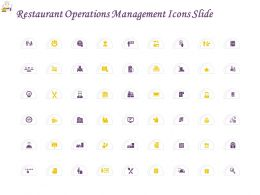 Restaurant Operations Management Icons Slide Ppt Powerpoint Presentation Files