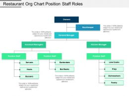Restaurant Org Chart Position Staff Roles