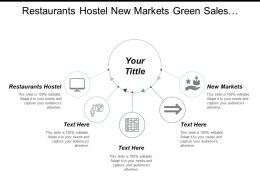 Restaurants Hostel New Markets Green Sales Marketing Sustainable Operations