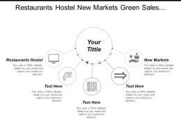 Restaurants Hostel New Markets Green Sales Marketing Sustainable Operations