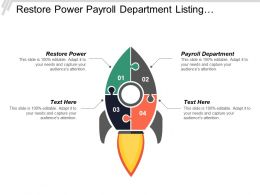 Restore Power Payroll Department Listing Requirements Market Prices Cpb