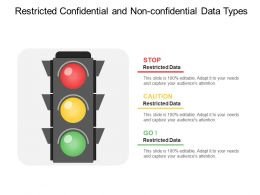 Restricted Confidential And Non Confidential Data Types
