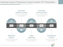 Restricted System Professional Content Timeline Ppt Presentation