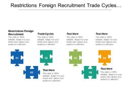 Restrictions Foreign Recruitment Trade Cycles Disposable Income Level People