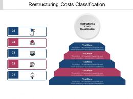 Restructuring Costs Classification Ppt Powerpoint Presentation Show Themes Cpb