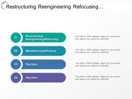 Restructuring Reengineering Refocusing Manufacturing Efficiency Skilled Workforce Strong Financing