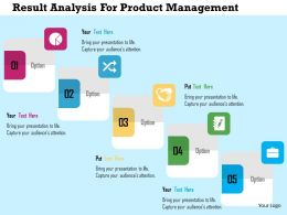 Result Analysis For Product Management Flat Powerpoint Design