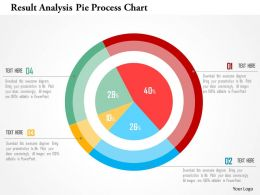 Result Analysis Pie Process Chart Flat Powerpoint Design