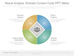 Result Analysis Website Content Code Ppt Slides