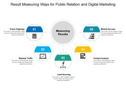 Result Measuring Ways For Public Relation And Digital Marketing