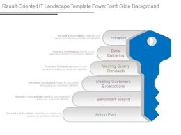 Result Oriented It Landscape Template Powerpoint Slide Background