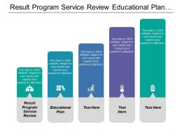 Result Program Service Review Educational Plan Direct Response