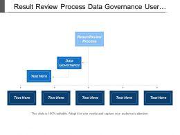 result_review_process_data_governance_user_requirement_data_aligned_Slide01