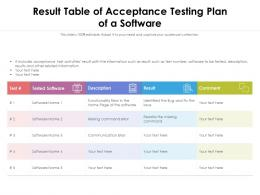 Result Table Of Acceptance Testing Plan Of A Software