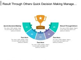 Result Through Others Quick Decision Making Manage Unexpectedness
