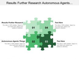 results_further_research_autonomous_agents_things_economic_services_Slide01